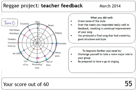 radar summative feedback