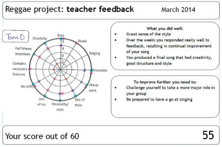 radar summative feedback
