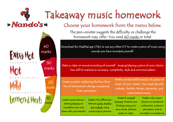 Year 7 autumn term takeaway homework