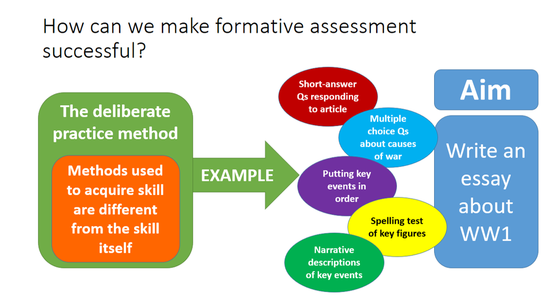 formative assessment may 2017