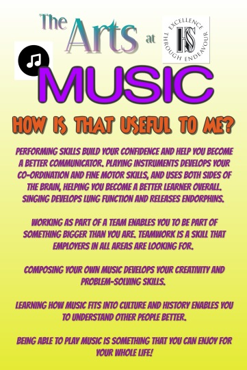 MUSIC how is that useful (1)