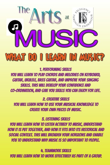 MUSIC what will I learn (1)